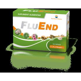 Fluend 12cps - Sun Wave Pharma