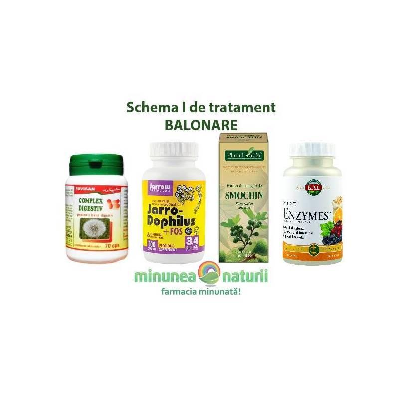 Schema I tratament BALONARE